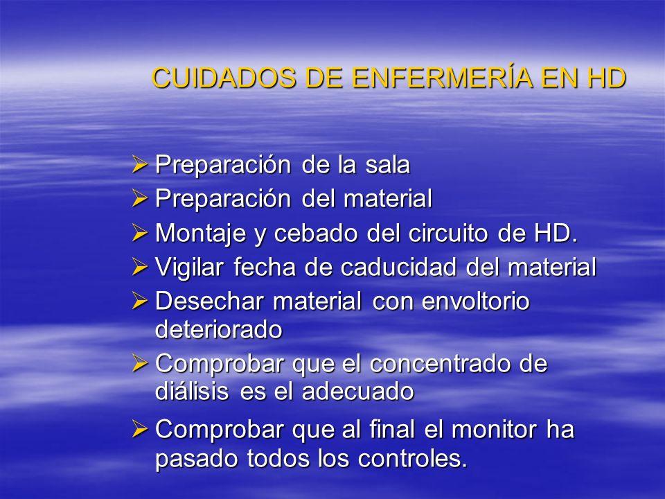 CUIDADOS DE ENFERMERÍA EN HD