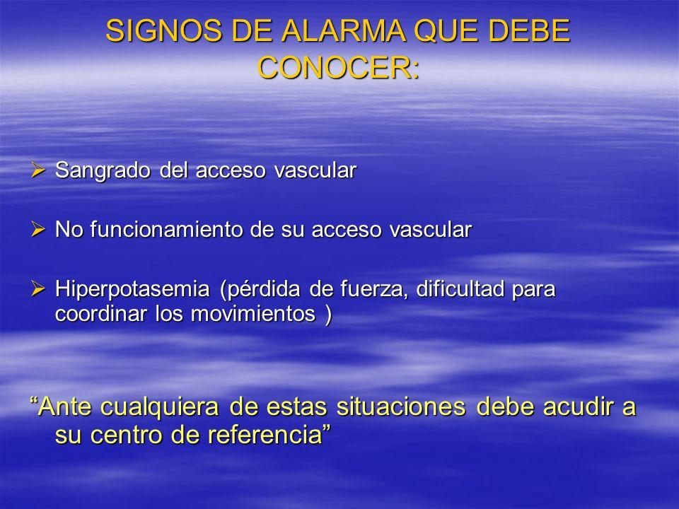 SIGNOS DE ALARMA QUE DEBE CONOCER: