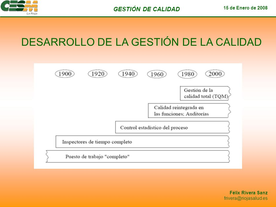 DESARROLLO DE LA GESTIÓN DE LA CALIDAD