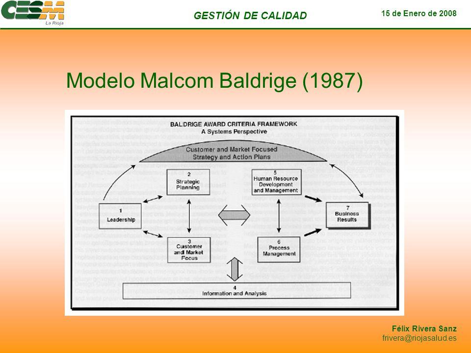 Modelo Malcom Baldrige (1987)
