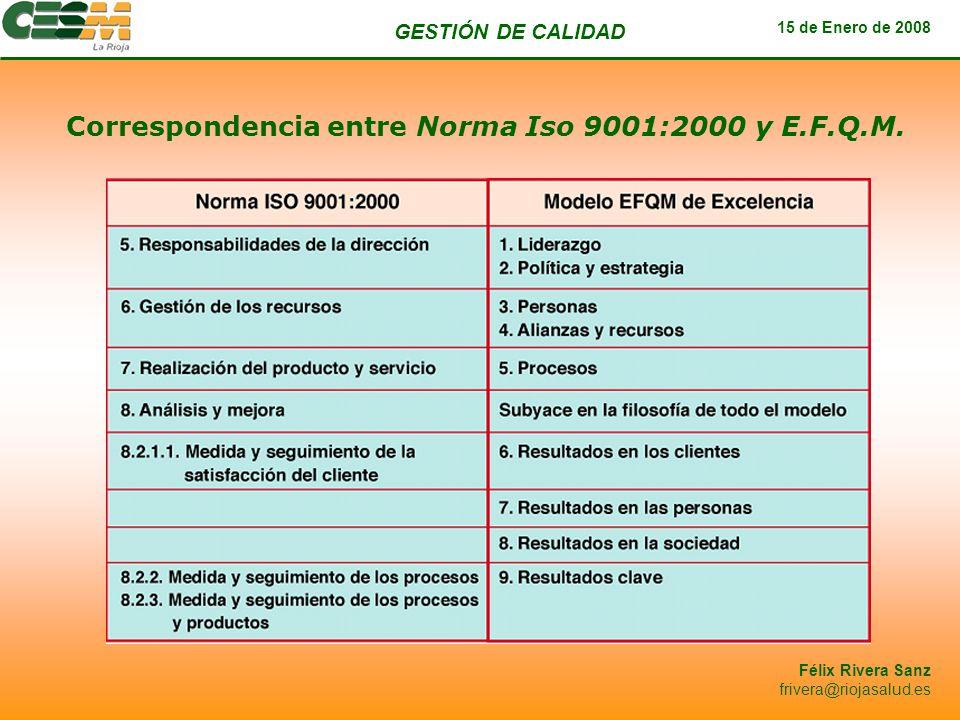 Correspondencia entre Norma Iso 9001:2000 y E.F.Q.M.