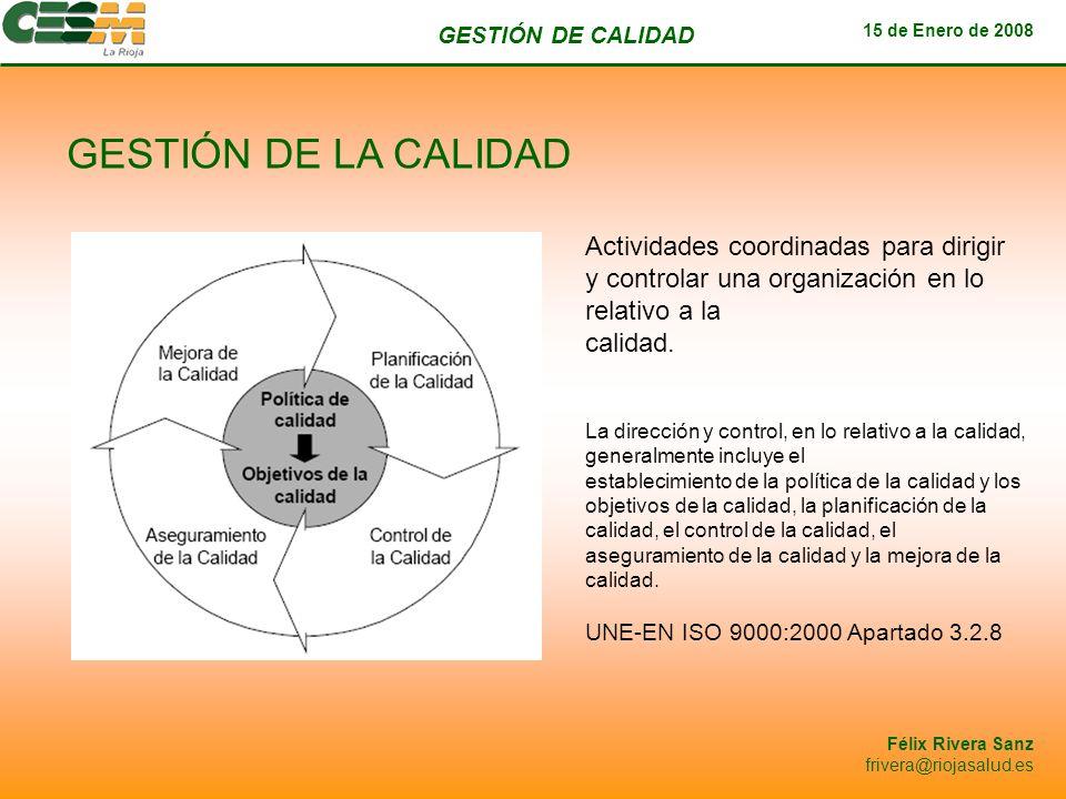 GESTIÓN DE LA CALIDAD Actividades coordinadas para dirigir y controlar una organización en lo relativo a la.