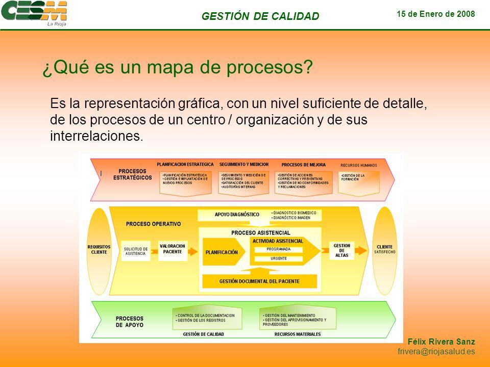 ¿Qué es un mapa de procesos