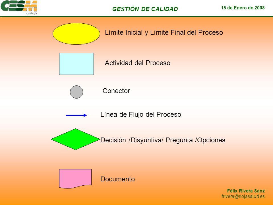 Límite Inicial y Límite Final del Proceso