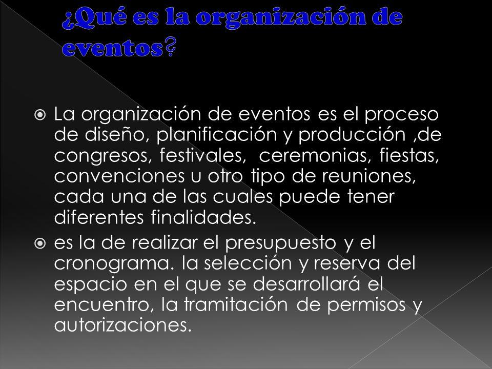 ¿Qué es la organización de eventos