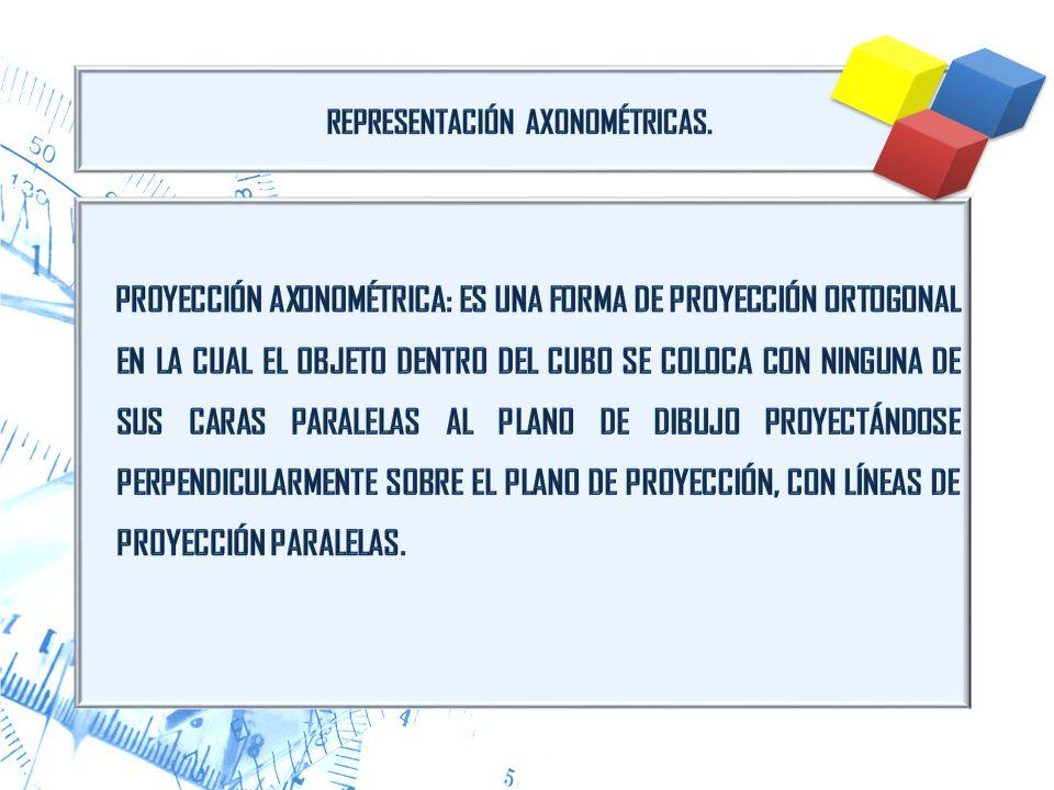 REPRESENTACIÓN AXONOMÉTRICAS.