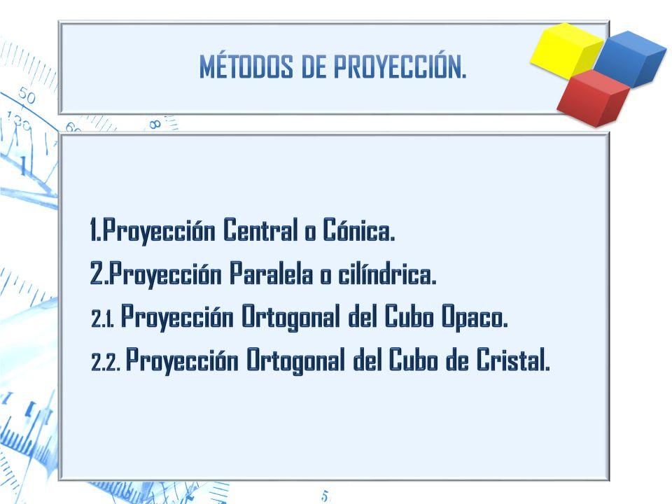 MÉTODOS DE PROYECCIÓN. Proyección Central o Cónica.