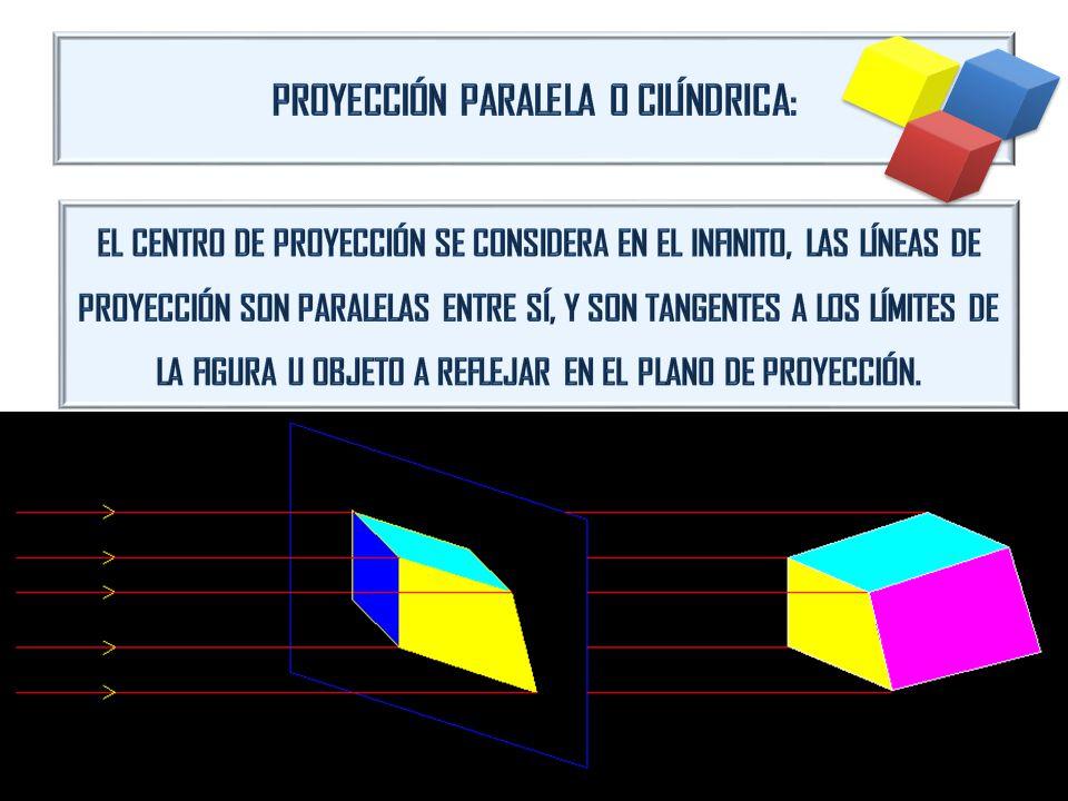 Proyección Paralela o cilíndrica: