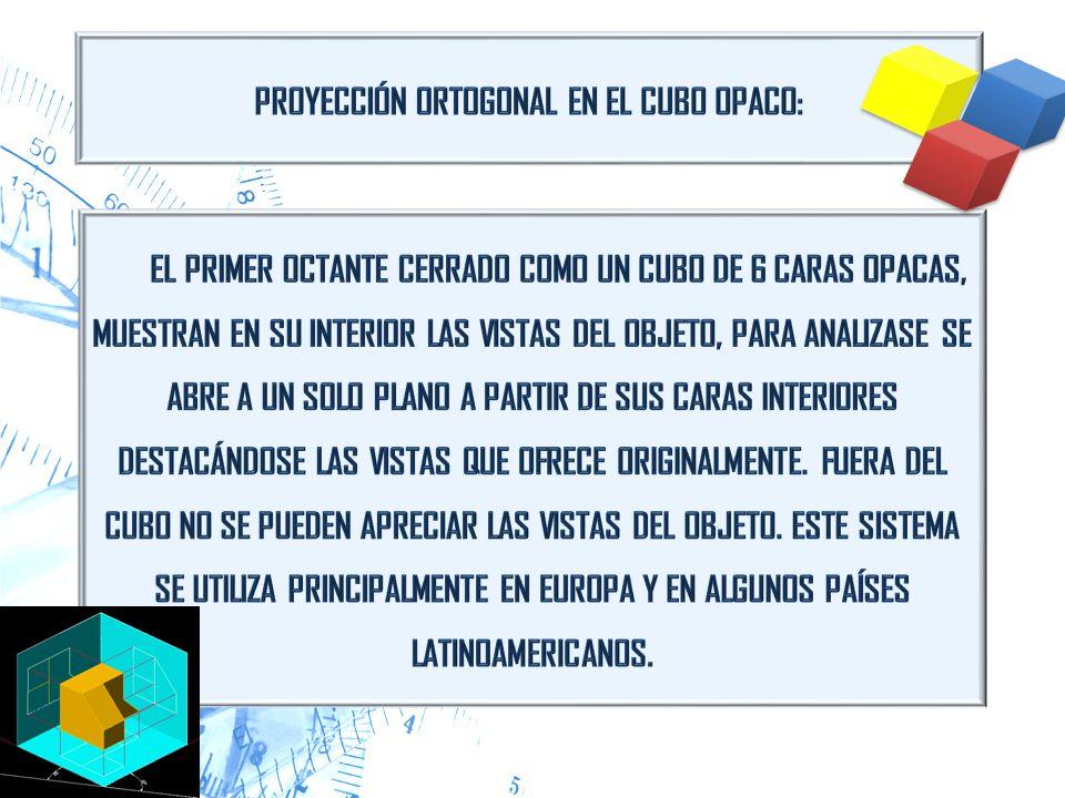 Proyección Ortogonal en el cubo opaco: