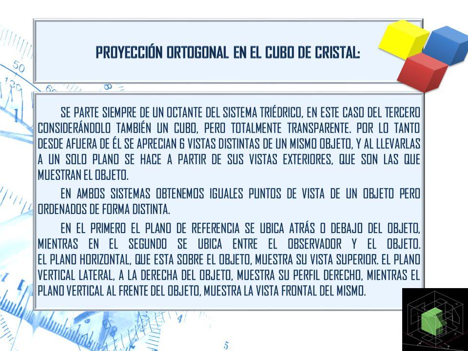 Proyección Ortogonal en el cubo de Cristal: