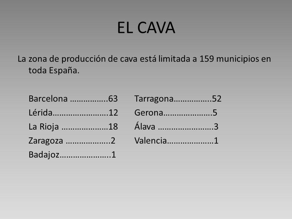 EL CAVA