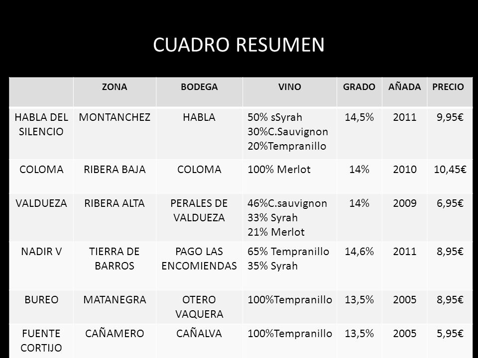 CUADRO RESUMEN HABLA DEL SILENCIO MONTANCHEZ HABLA 50% sSyrah