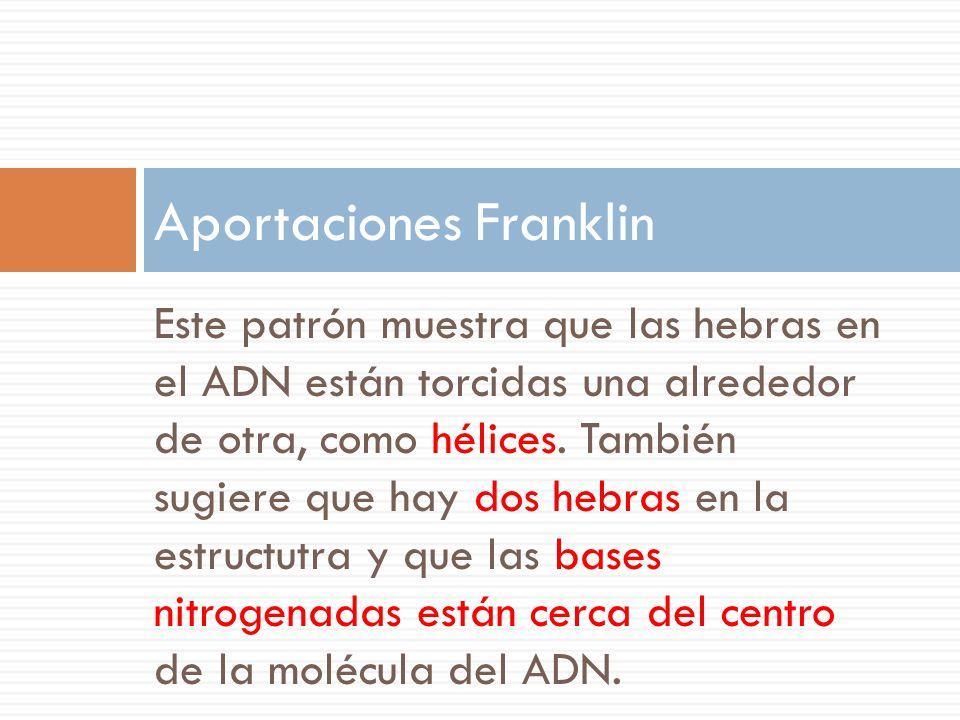Aportaciones Franklin