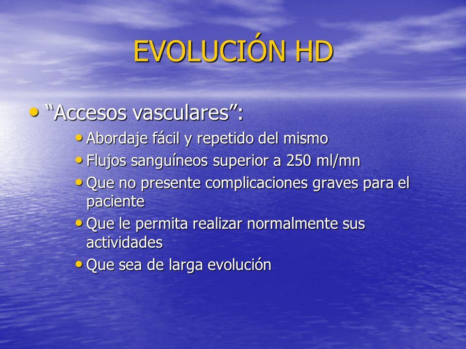 EVOLUCIÓN HD Accesos vasculares : Abordaje fácil y repetido del mismo