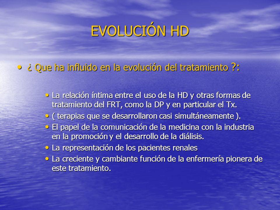 EVOLUCIÓN HD ¿ Que ha influido en la evolución del tratamiento :