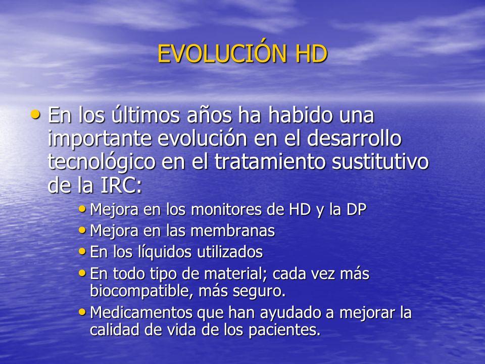 EVOLUCIÓN HD En los últimos años ha habido una importante evolución en el desarrollo tecnológico en el tratamiento sustitutivo de la IRC: