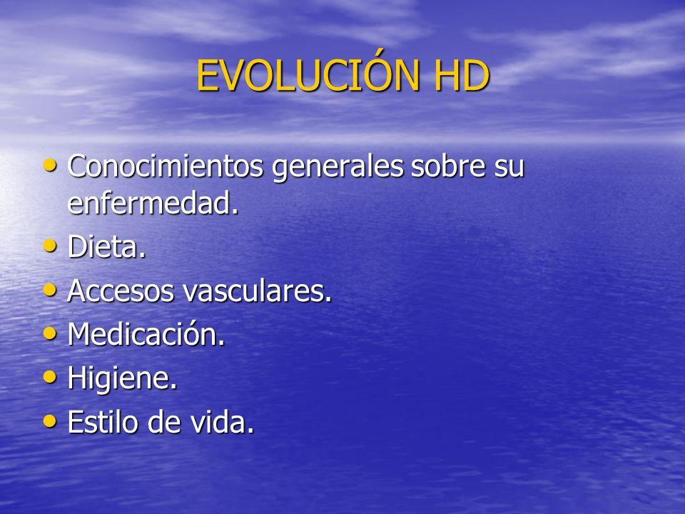 EVOLUCIÓN HD Conocimientos generales sobre su enfermedad. Dieta.
