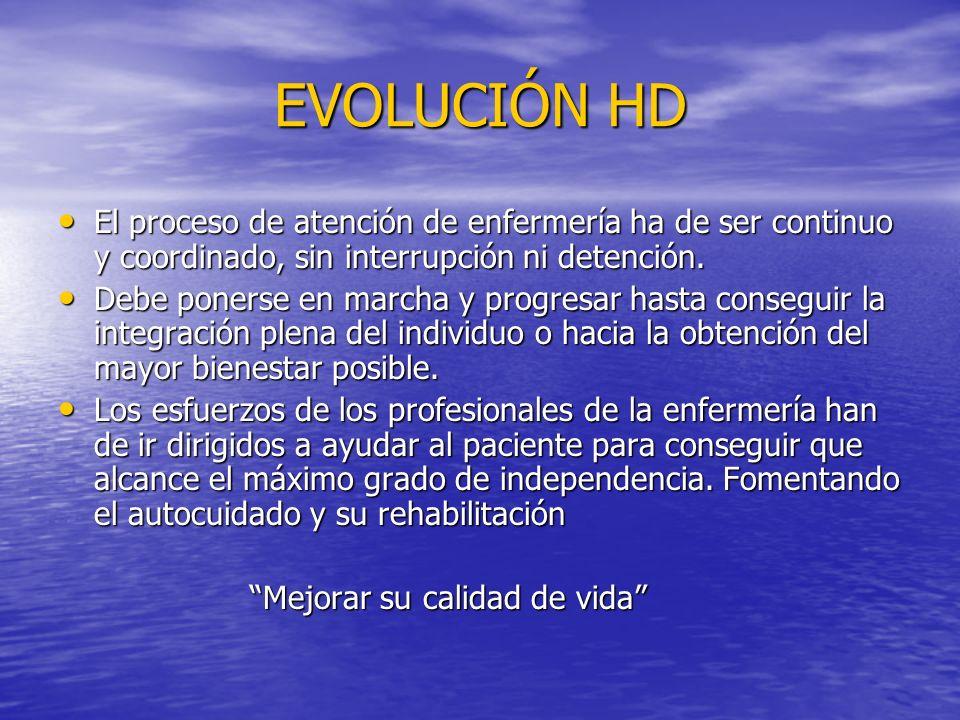 EVOLUCIÓN HD El proceso de atención de enfermería ha de ser continuo y coordinado, sin interrupción ni detención.