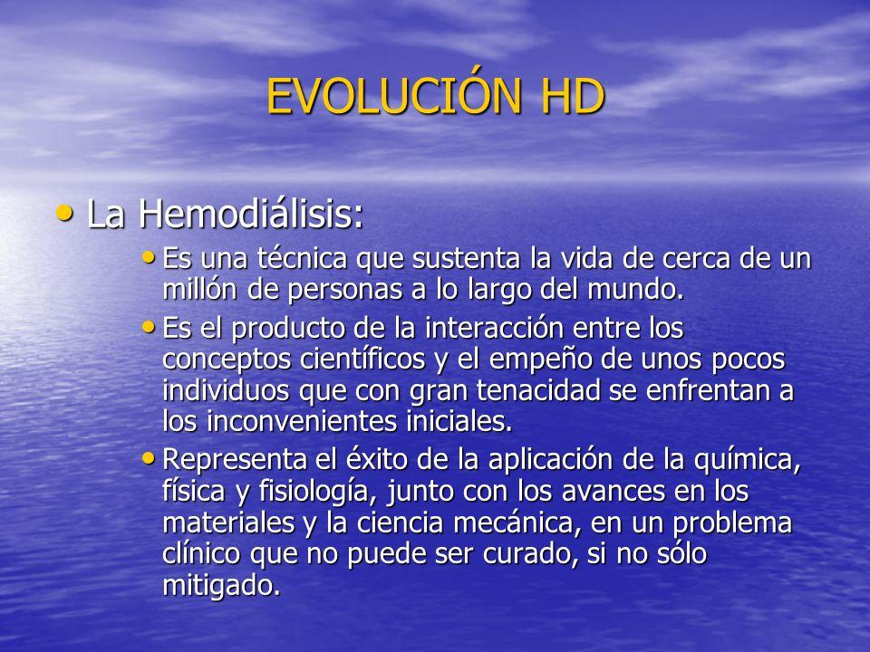 EVOLUCIÓN HD La Hemodiálisis: