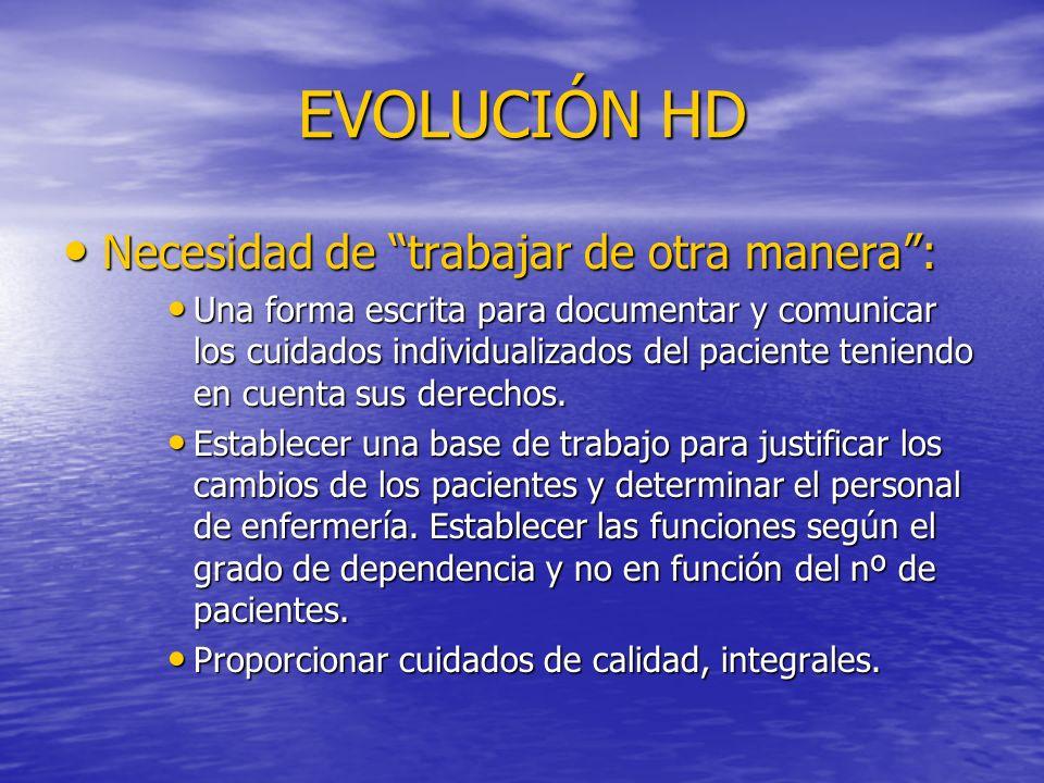 EVOLUCIÓN HD Necesidad de trabajar de otra manera :