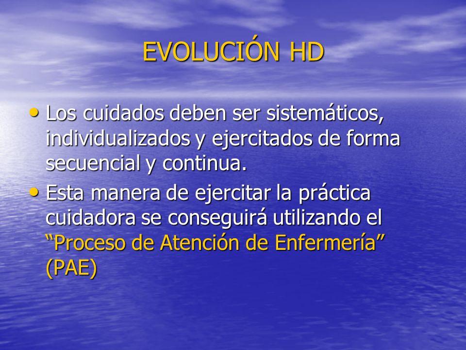 EVOLUCIÓN HD Los cuidados deben ser sistemáticos, individualizados y ejercitados de forma secuencial y continua.