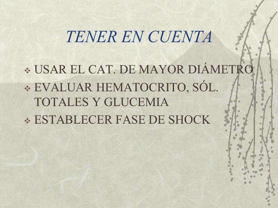 TENER EN CUENTA USAR EL CAT. DE MAYOR DIÁMETRO