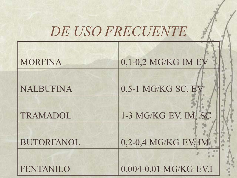 DE USO FRECUENTE MORFINA 0,1-0,2 MG/KG IM EV NALBUFINA