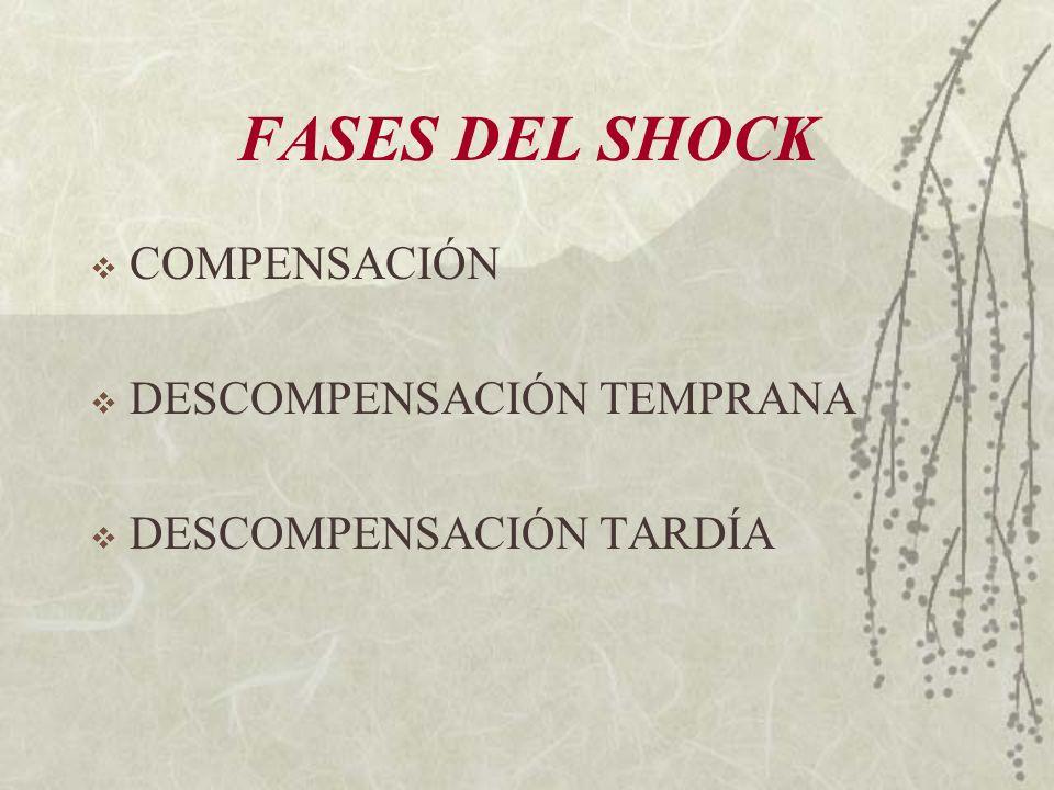 FASES DEL SHOCK COMPENSACIÓN DESCOMPENSACIÓN TEMPRANA