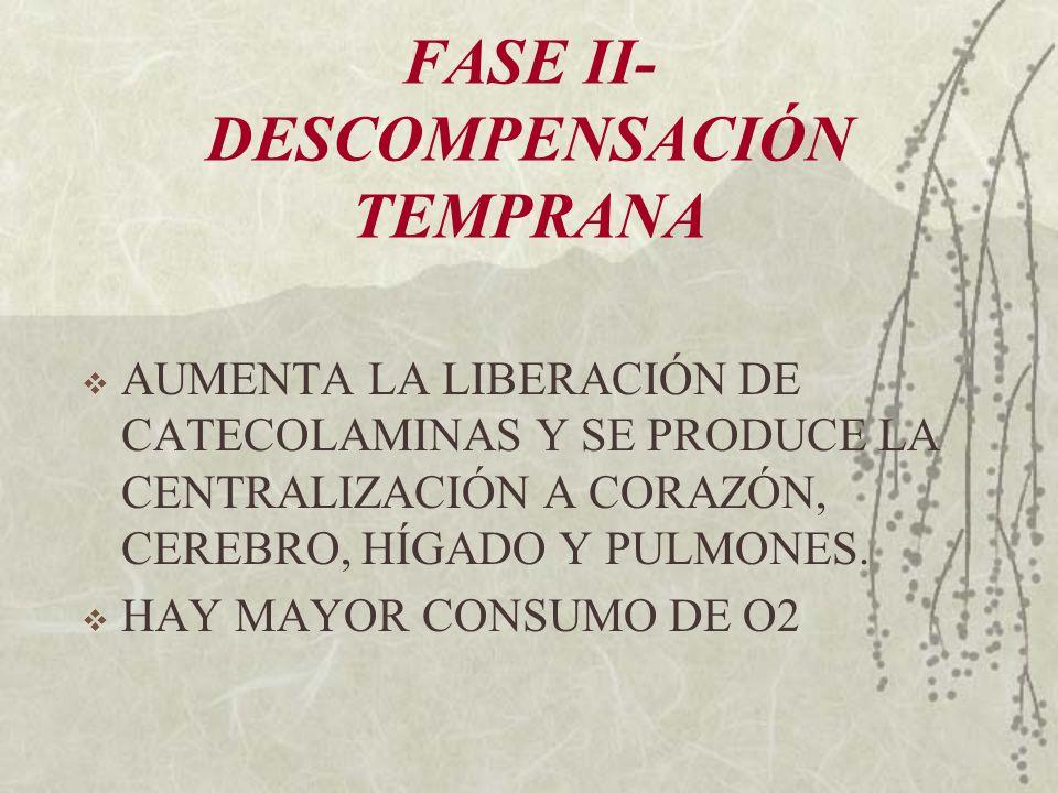 FASE II-DESCOMPENSACIÓN TEMPRANA