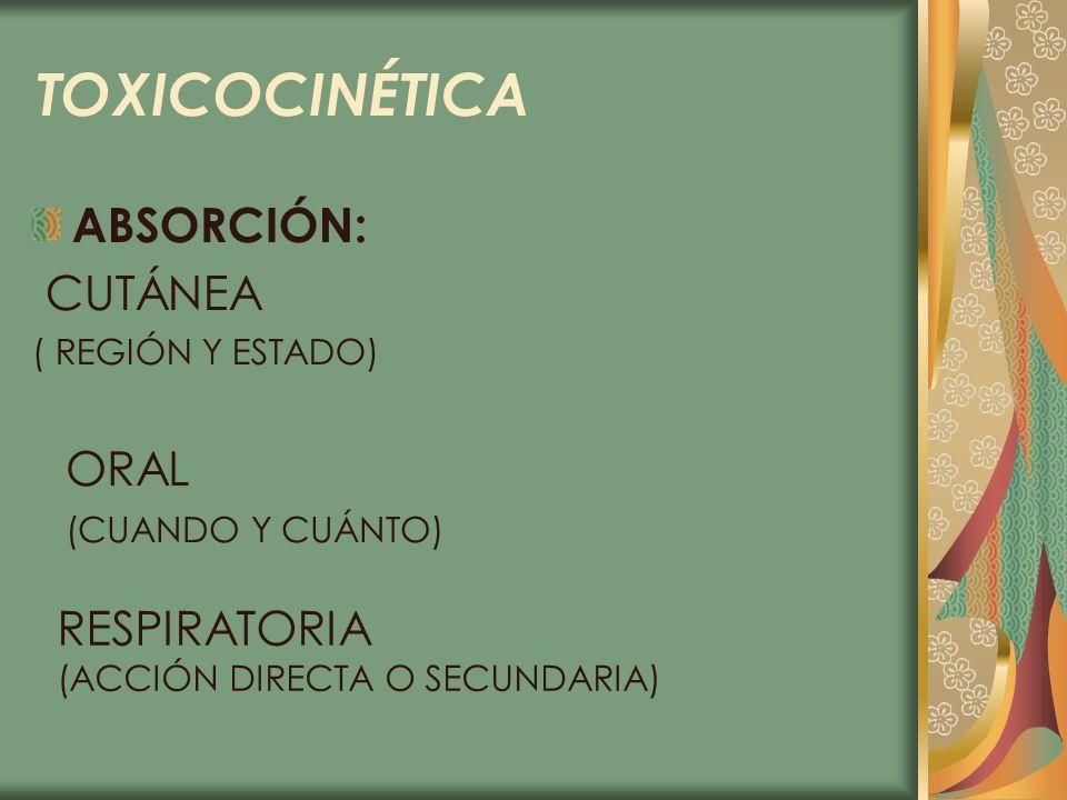 TOXICOCINÉTICA ABSORCIÓN: CUTÁNEA ORAL RESPIRATORIA ( REGIÓN Y ESTADO)