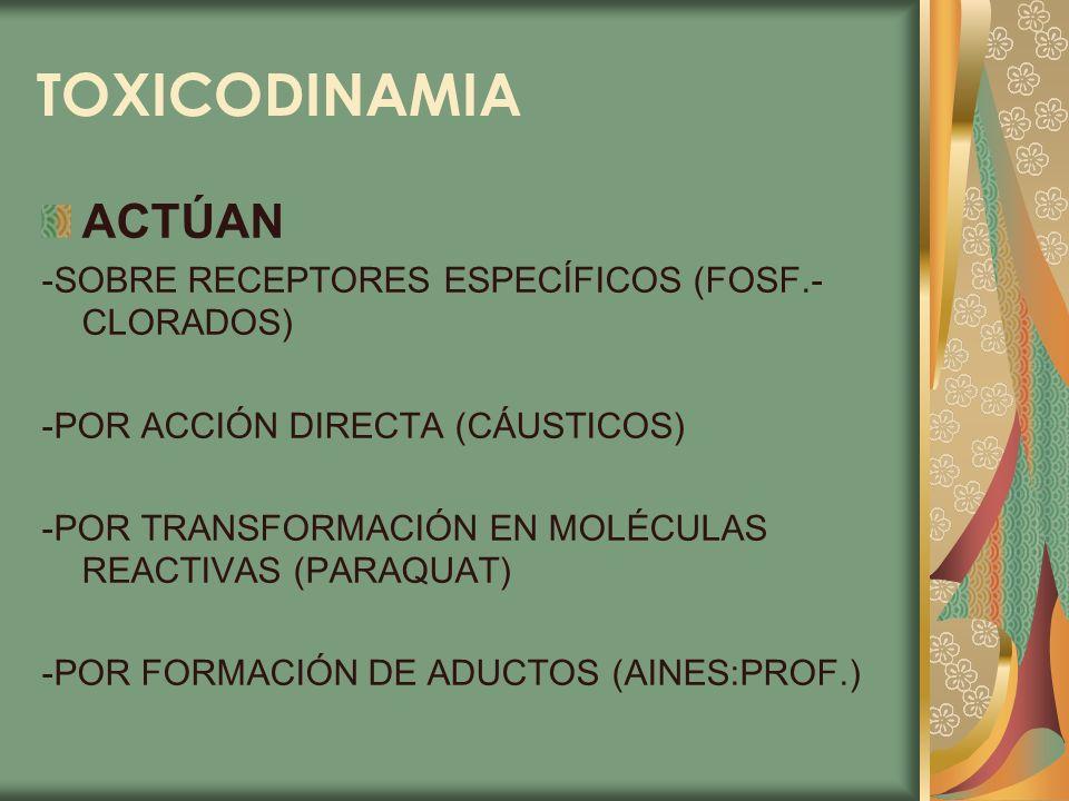 TOXICODINAMIA ACTÚAN -SOBRE RECEPTORES ESPECÍFICOS (FOSF.-CLORADOS)