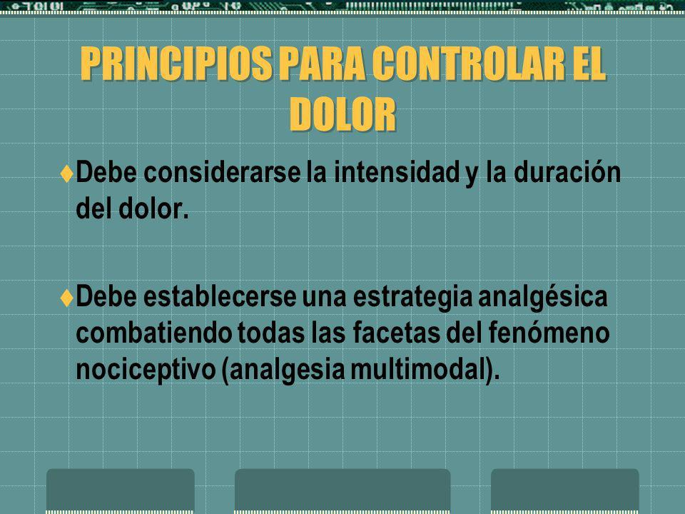 PRINCIPIOS PARA CONTROLAR EL DOLOR