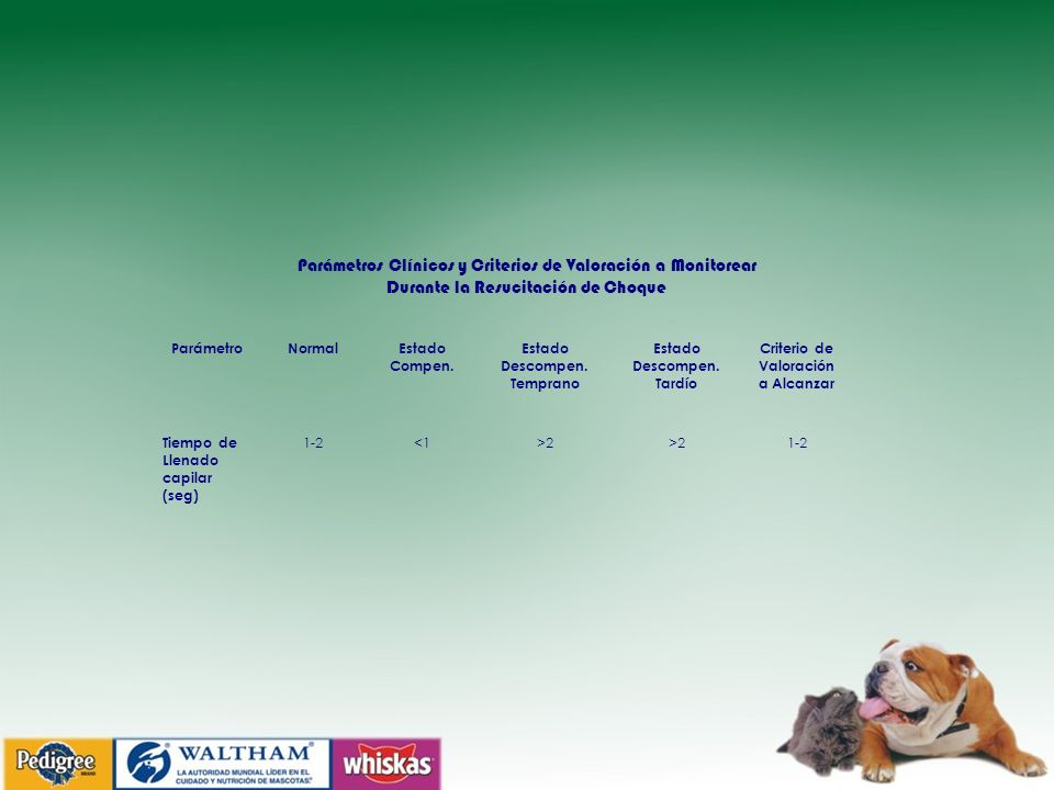 Parámetros Clínicos y Criterios de Valoración a Monitorear
