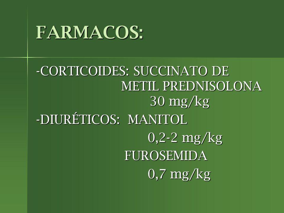FARMACOS: -CORTICOIDES: SUCCINATO DE METIL PREDNISOLONA 30 mg/kg