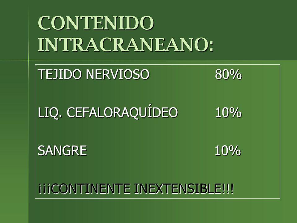 CONTENIDO INTRACRANEANO: