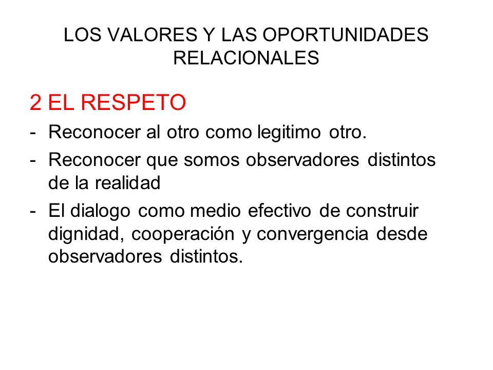 LOS VALORES Y LAS OPORTUNIDADES RELACIONALES