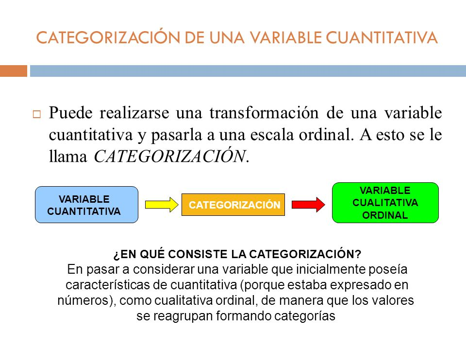 CATEGORIZACIÓN DE UNA VARIABLE CUANTITATIVA