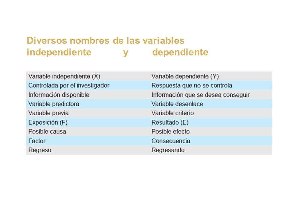 Diversos nombres de las variables