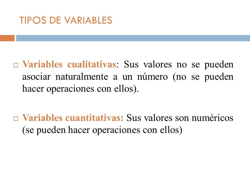 TIPOS DE VARIABLES Variables cualitativas: Sus valores no se pueden asociar naturalmente a un número (no se pueden hacer operaciones con ellos).