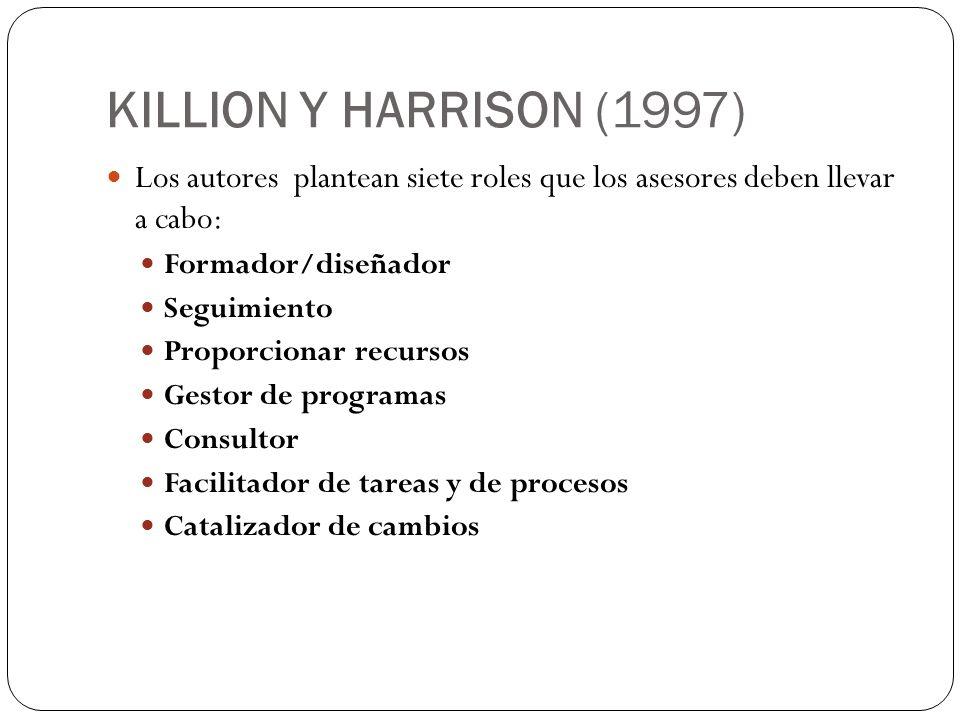 KILLION Y HARRISON (1997) Los autores plantean siete roles que los asesores deben llevar a cabo: Formador/diseñador.