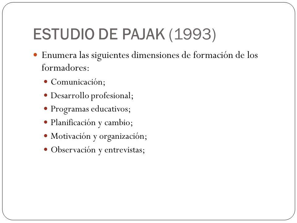 ESTUDIO DE PAJAK (1993) Enumera las siguientes dimensiones de formación de los formadores: Comunicación;