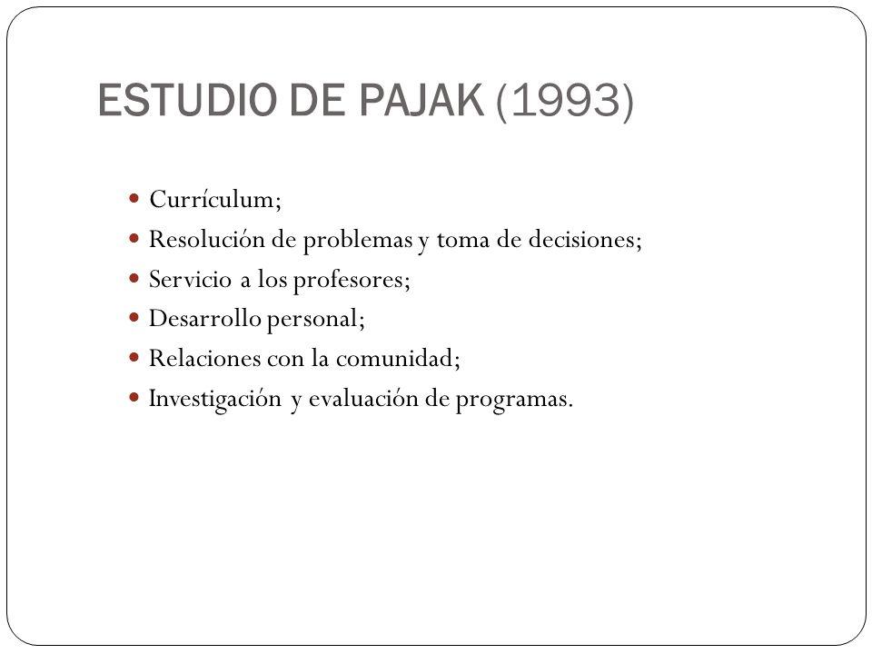 ESTUDIO DE PAJAK (1993) Currículum;