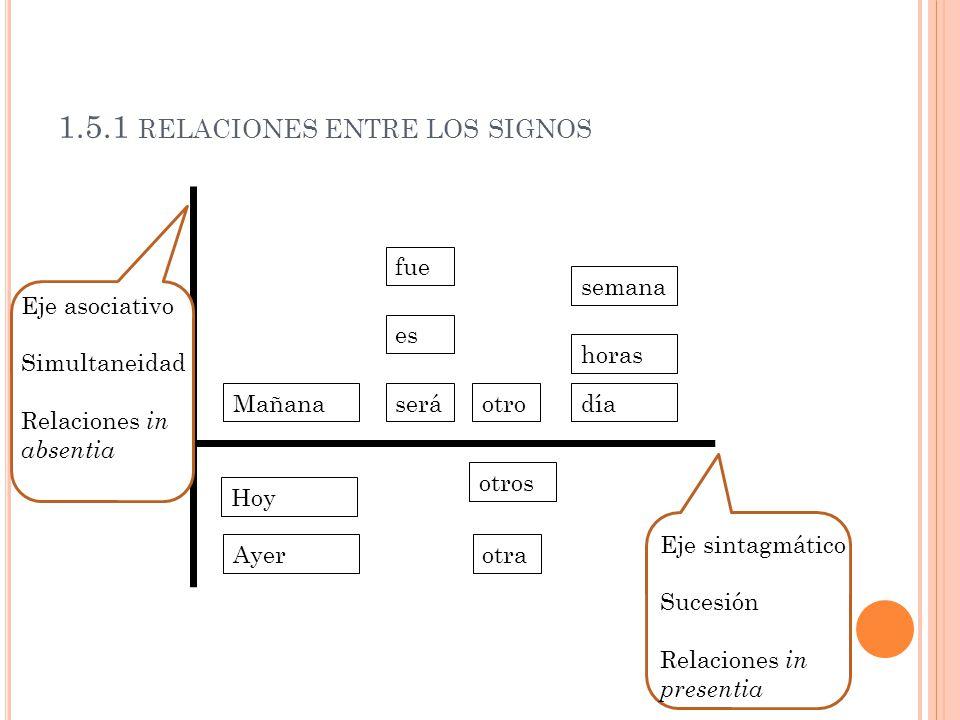 1.5.1 relaciones entre los signos