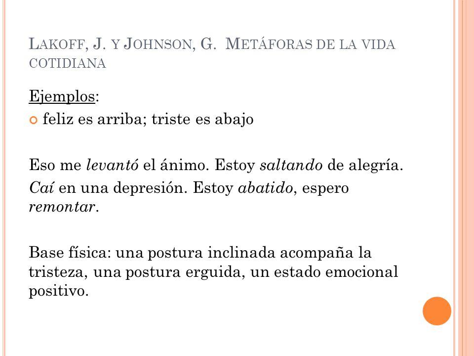 Lakoff, J. y Johnson, G. Metáforas de la vida cotidiana