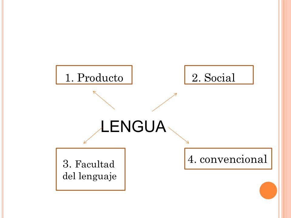 LENGUA 1. Producto 2. Social 4. convencional 3. Facultad del lenguaje