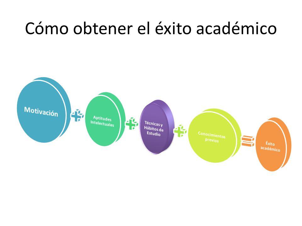 Cómo obtener el éxito académico