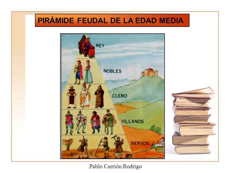 PIRÁMIDE FEUDAL DE LA EDAD MEDIA