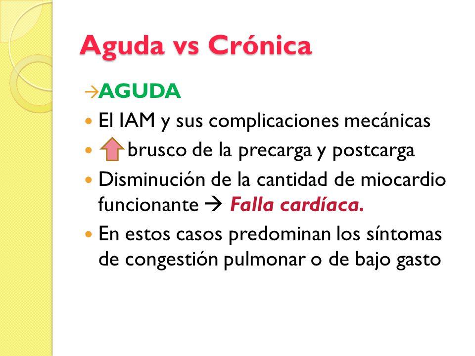 Aguda vs Crónica AGUDA El IAM y sus complicaciones mecánicas