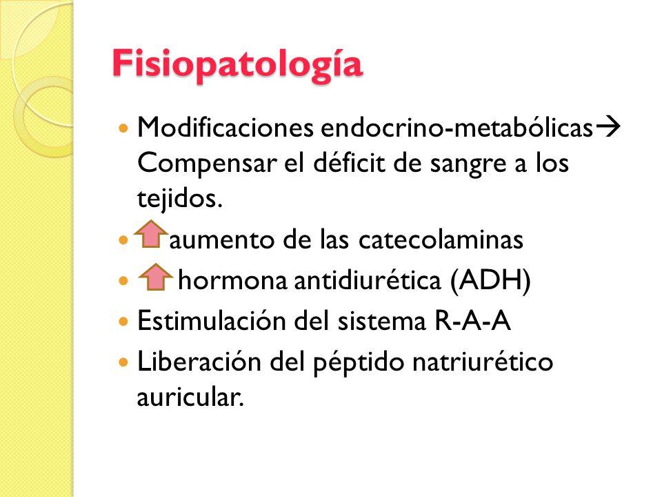 Fisiopatología Modificaciones endocrino-metabólicas Compensar el déficit de sangre a los tejidos.
