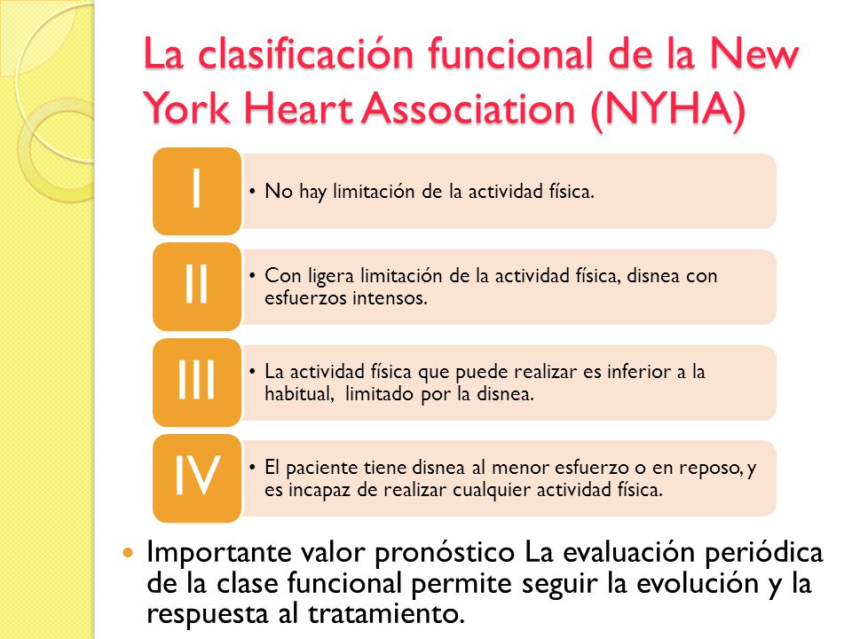 La clasificación funcional de la New York Heart Association (NYHA)